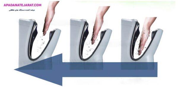 دست خشک کن برقی High Speed
